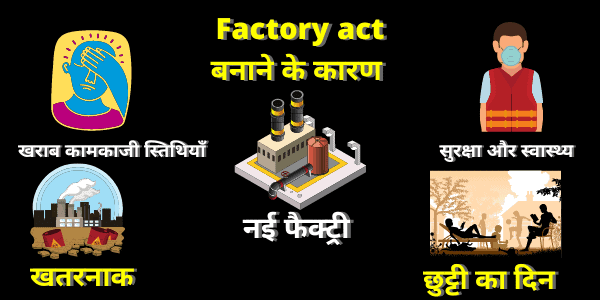 reasons for making the Factories Act 1948 image