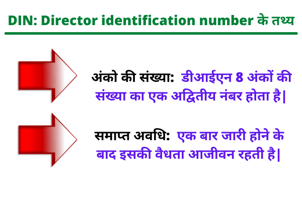 din number facts